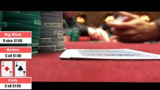 How to Play Texas Hold'em Correctly Before the Flop | Poker Strategy