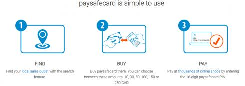 paysafecardhowto