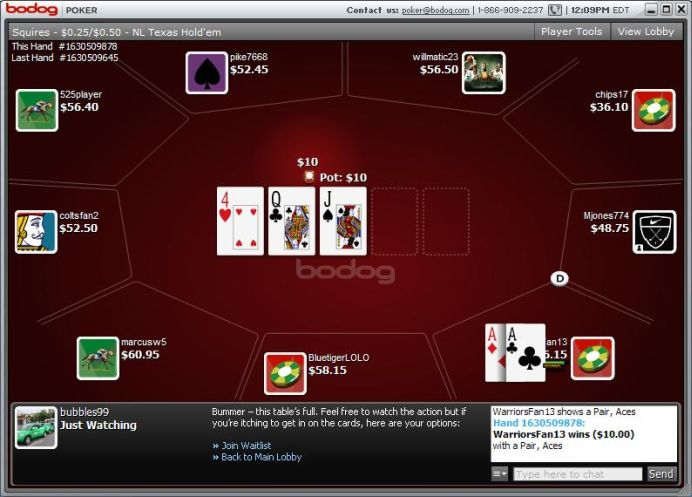 Best Poker Room Reviews Expert Poker Reviews Exclusive