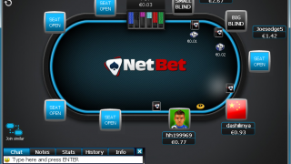NetBet Poker Table