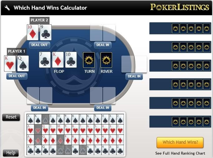 How to Play Poker | Easy-to-Follow Tips for How to Play Poker