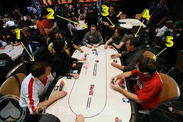 EPT London Day 3 Photo By Numbers