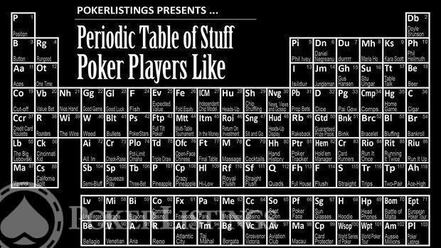 Periodic Table of Poker FOR SITE4