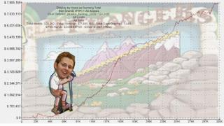 Ben Grundy's Lifetime Graph