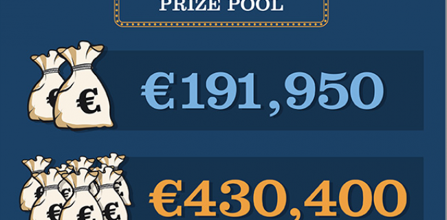 PokerListings Battle of Malta By the Numbers (Infographic)