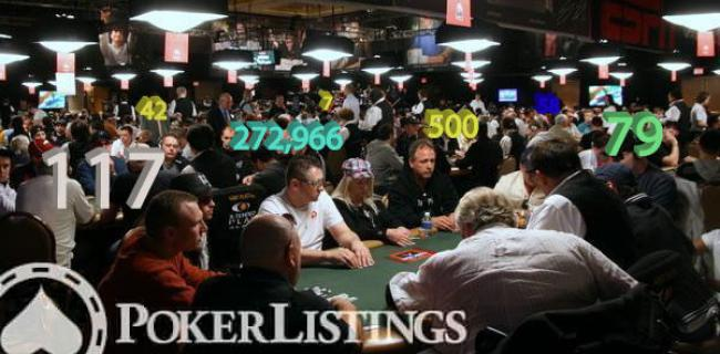 WSOP 2011 By The Numbers