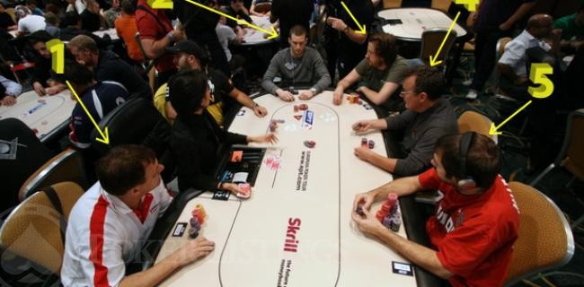 Photo By Numbers: EPT London Table of Death