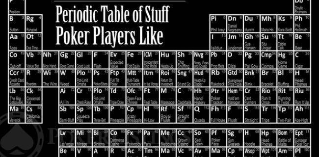 The Periodic Table of Stuff Poker Players Like (Infographic)