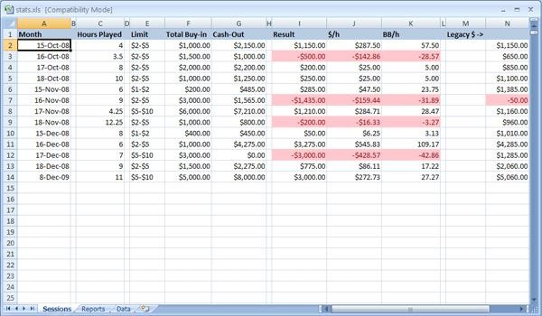 How to Track Your Records in Poker with Excel | Poker Stat