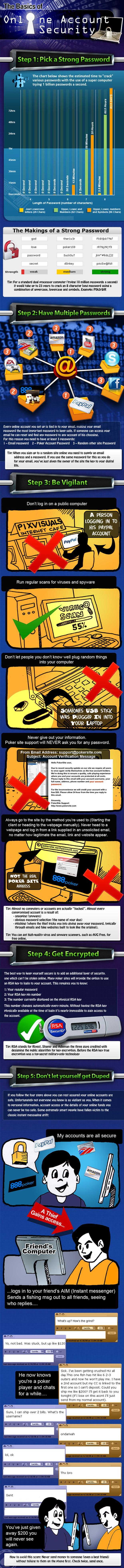 online security infographic2