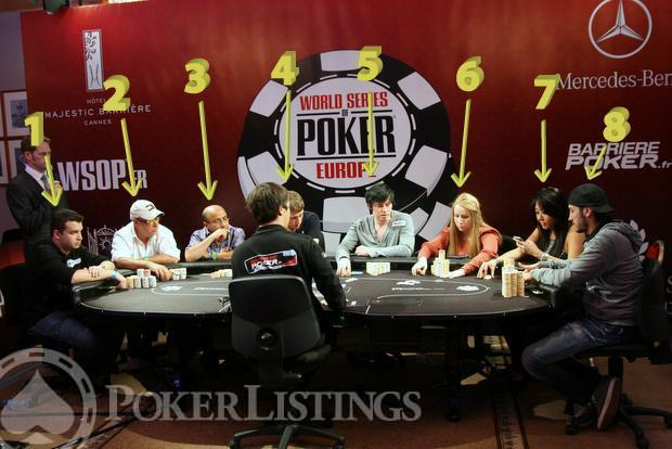 wsope 2011 ME Day 3 Photo by Numbers